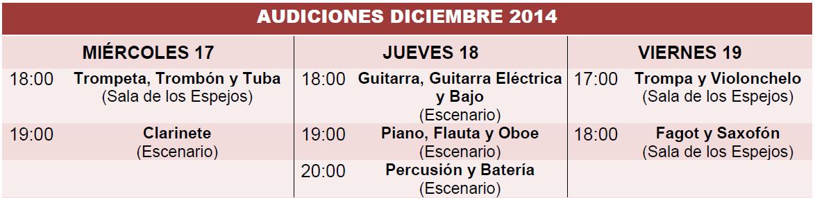 Audiciones Alumnos Diciembre 2014