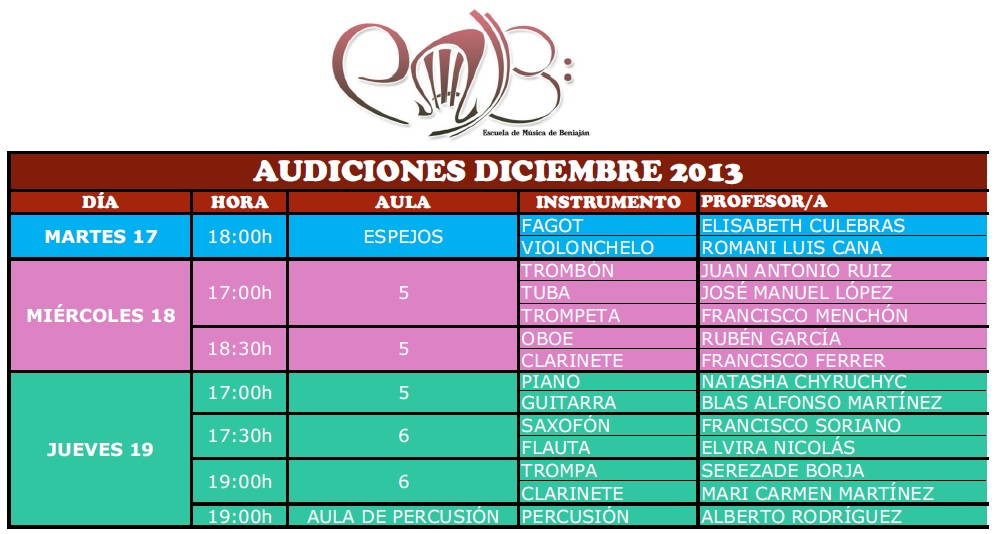 audiciones-diciembre-2013