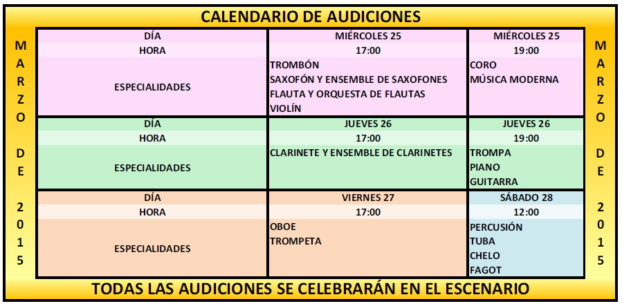 Audiciones-2trim-2015
